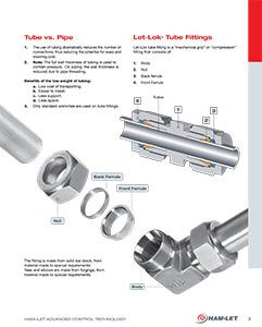 HAM-LET Training Double Ferrule