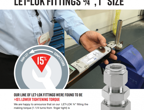 Best in class torque with Let-Lok Fittings